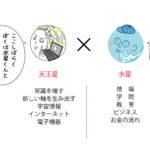 3年分の星読み【無償の愛と人工知能】2.(2018~2020)